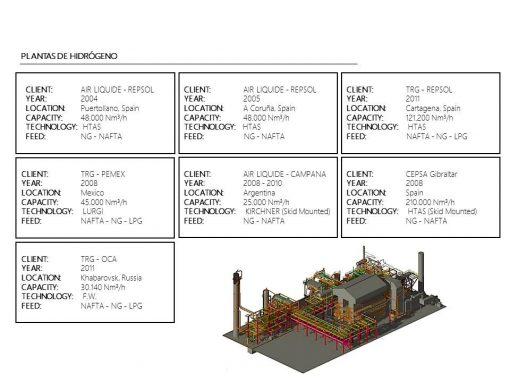 SAICA4 Hydrogen Plants
